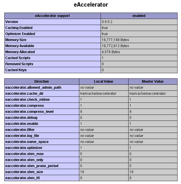 debian slug server2 - Apache, MySL und PHP (LAMP) auf Debian aufsetzen